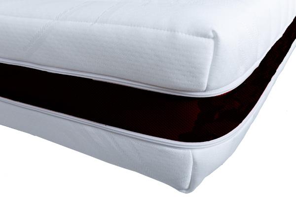 detalle colchón aurelia siessta